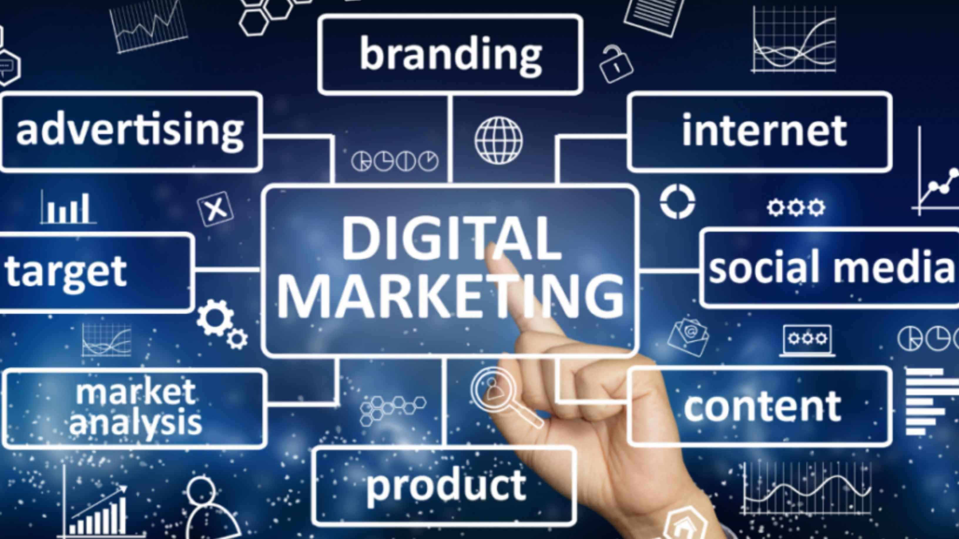 Complete Digital Marketing